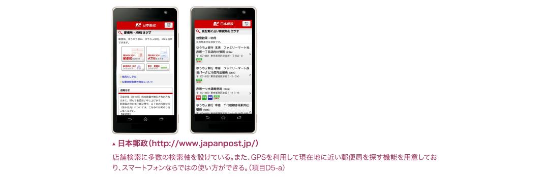 3.スマートフォンユーザーの閲覧行動特性