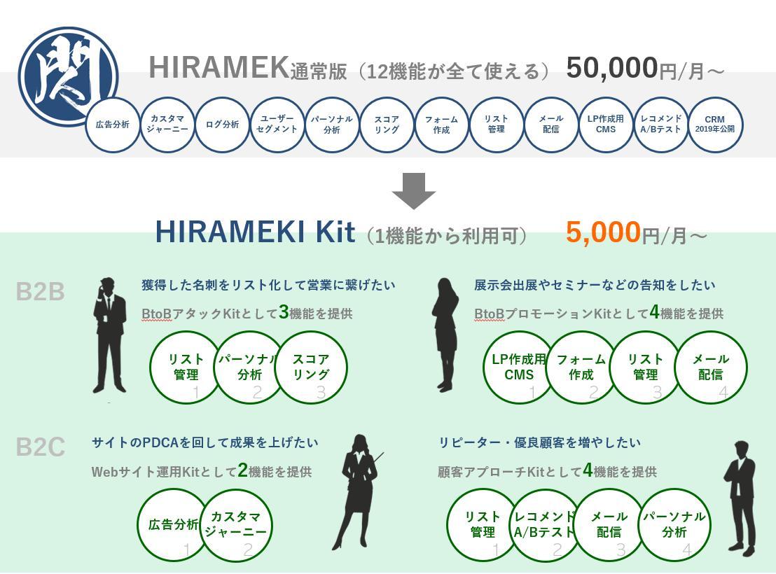 20190121_HIRAMEKIT.jpg